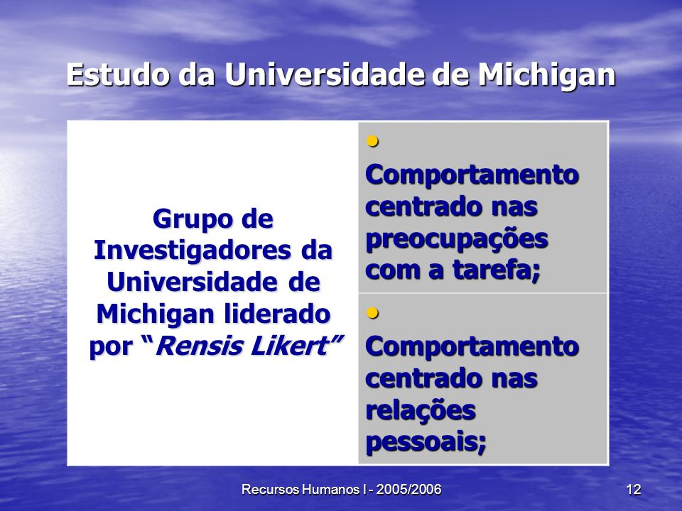 Estudo da Universidade de Michigan