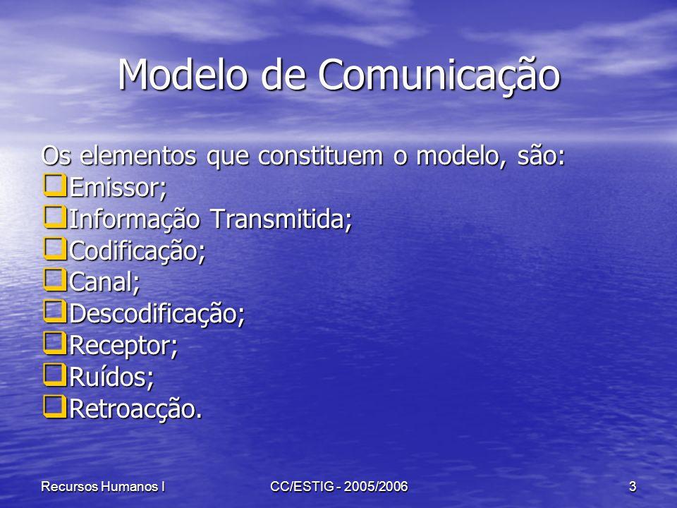 Modelo de Comunicação Os elementos que constituem o modelo, são:
