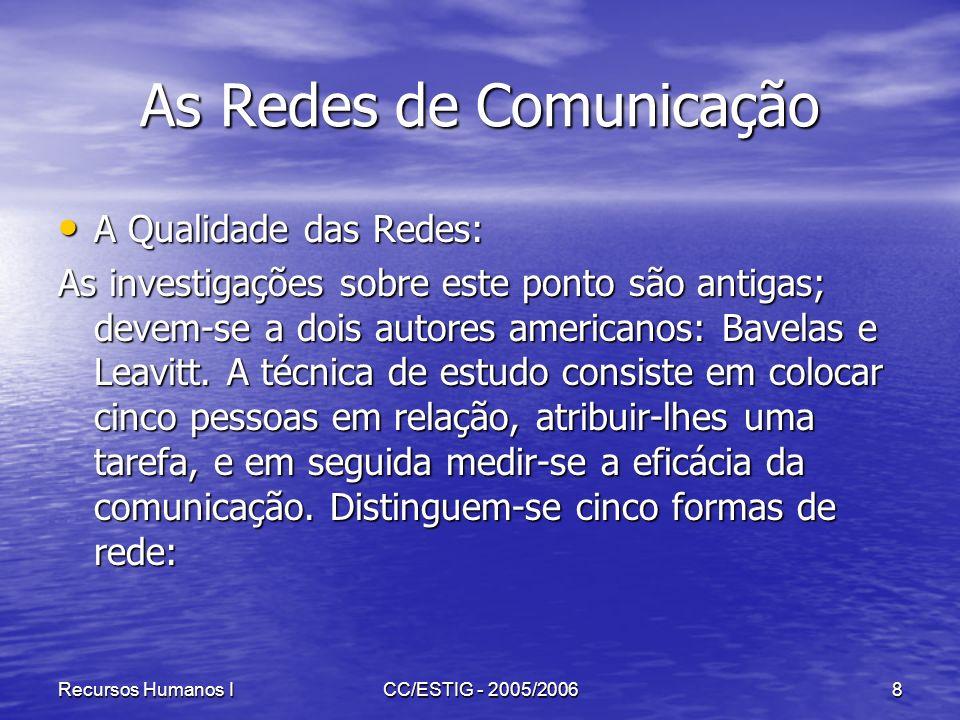 As Redes de Comunicação
