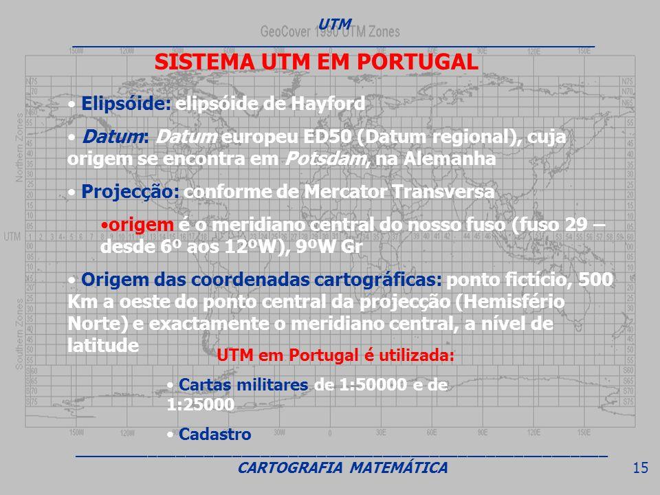 SISTEMA UTM EM PORTUGAL
