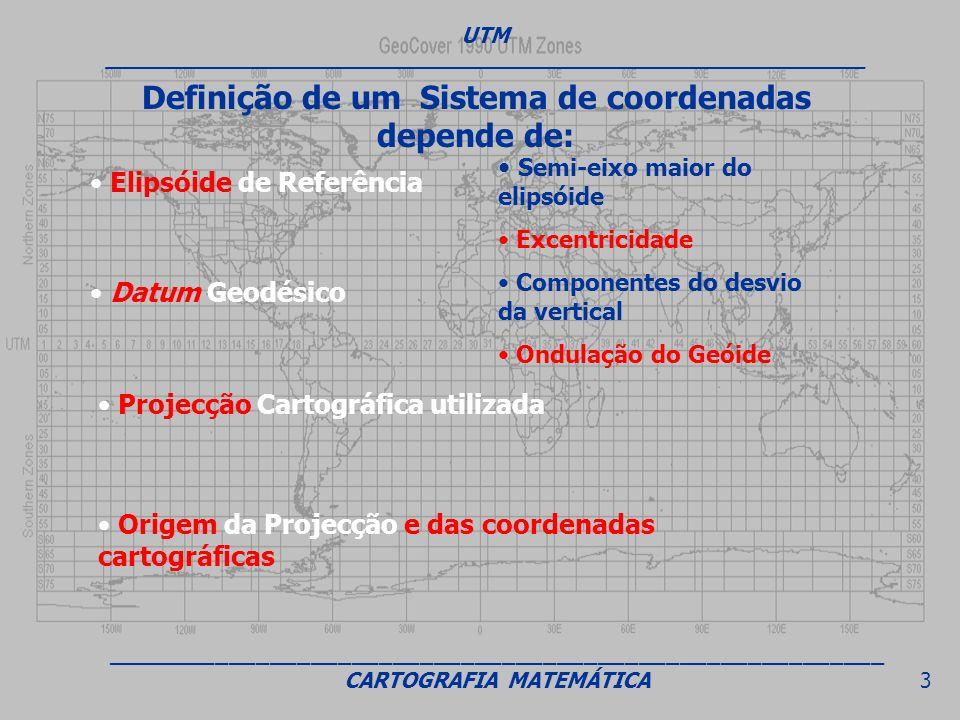 Definição de um Sistema de coordenadas depende de: