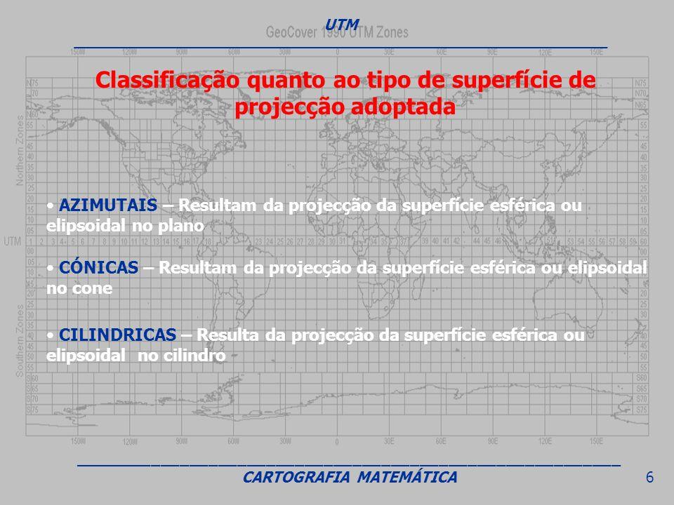 Classificação quanto ao tipo de superfície de projecção adoptada
