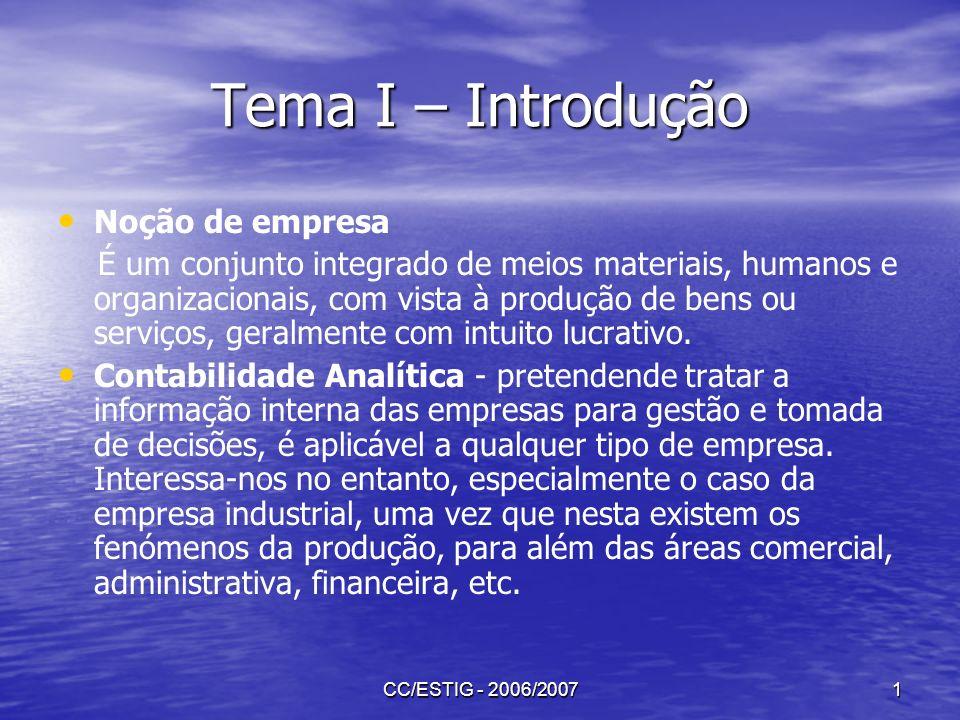 Tema I – Introdução Noção de empresa