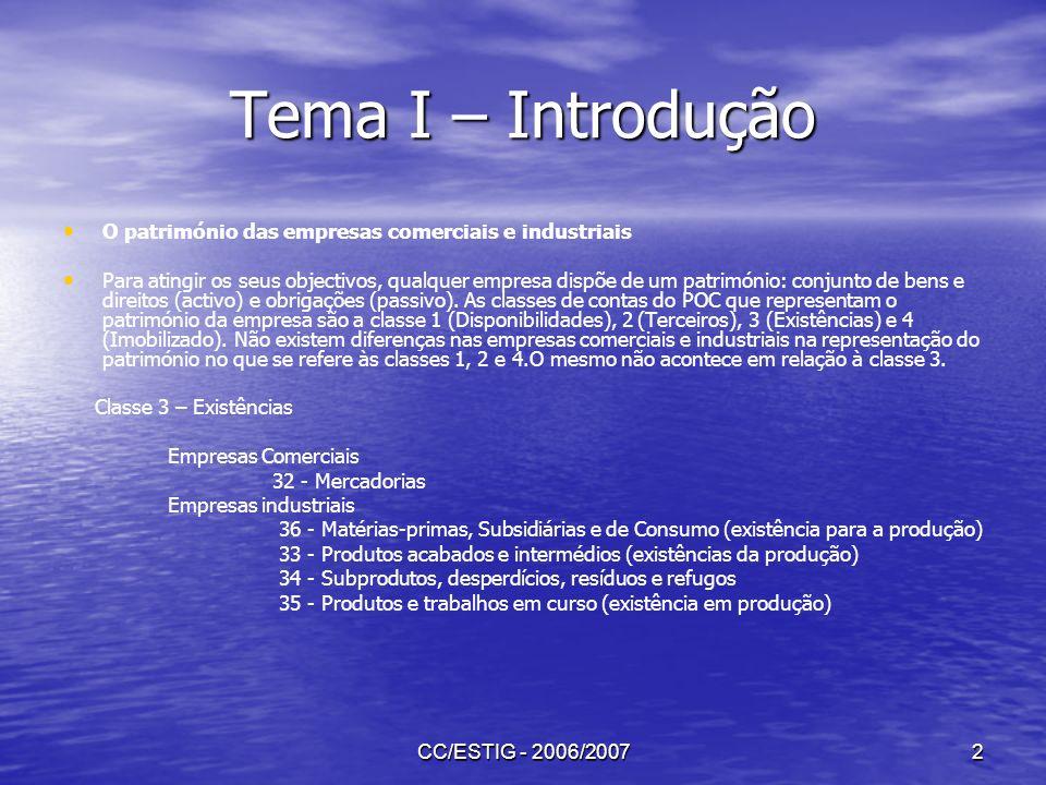 Tema I – Introdução O património das empresas comerciais e industriais