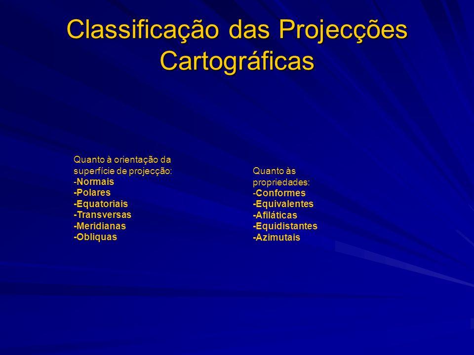 Classificação das Projecções Cartográficas