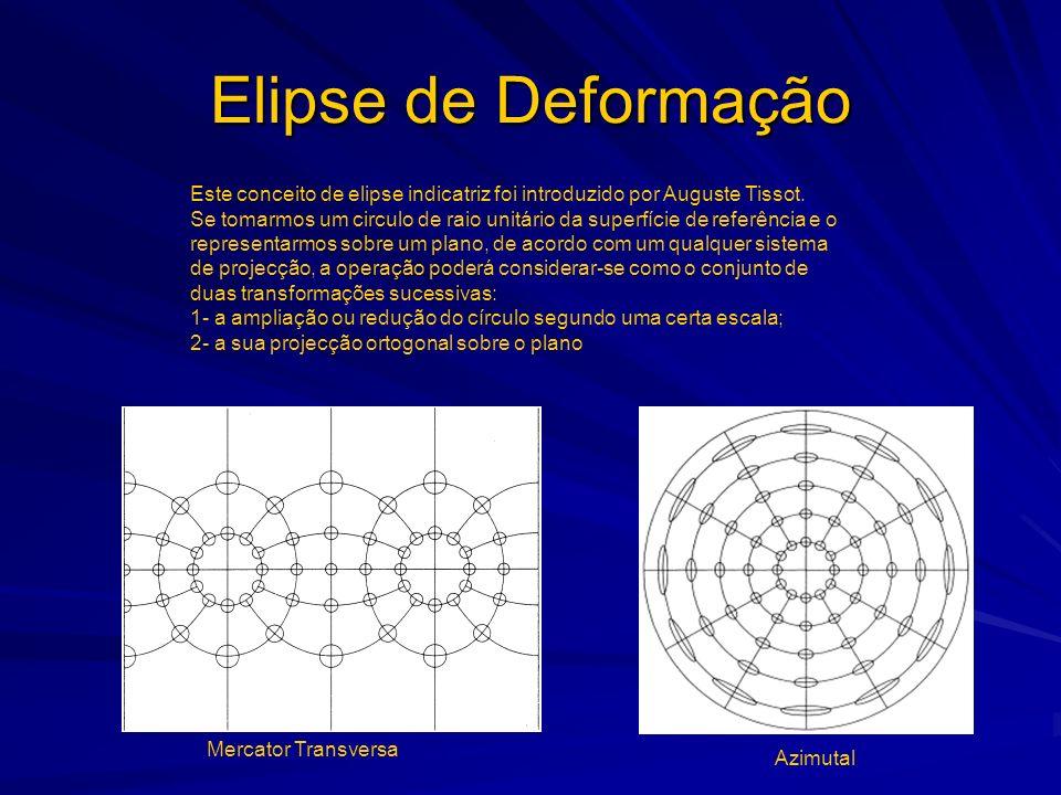 Elipse de Deformação Este conceito de elipse indicatriz foi introduzido por Auguste Tissot.