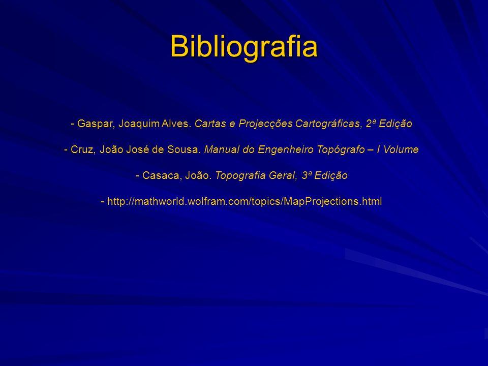 Bibliografia - Gaspar, Joaquim Alves. Cartas e Projecções Cartográficas, 2ª Edição.