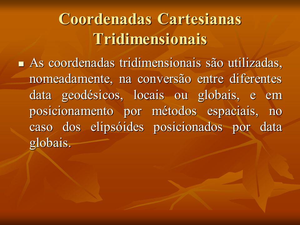 Coordenadas Cartesianas Tridimensionais