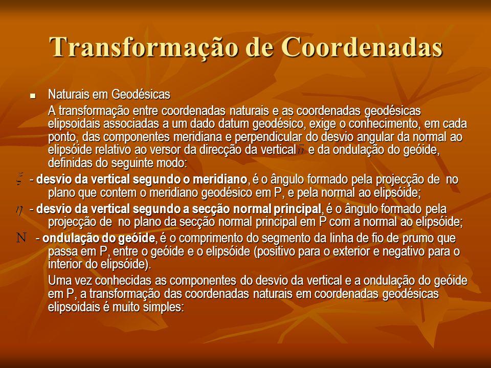 Transformação de Coordenadas