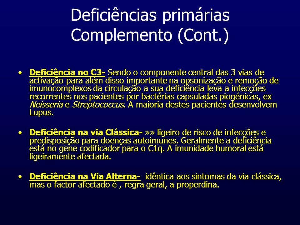 Deficiências primárias Complemento (Cont.)
