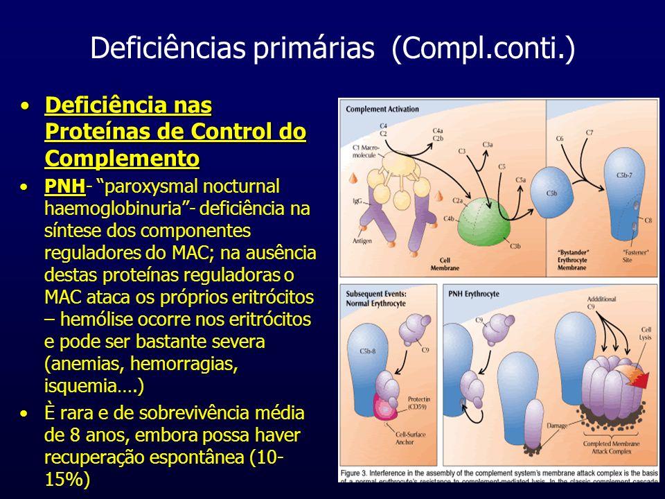 Deficiências primárias (Compl.conti.)