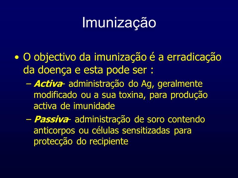 Imunização O objectivo da imunização é a erradicação da doença e esta pode ser :