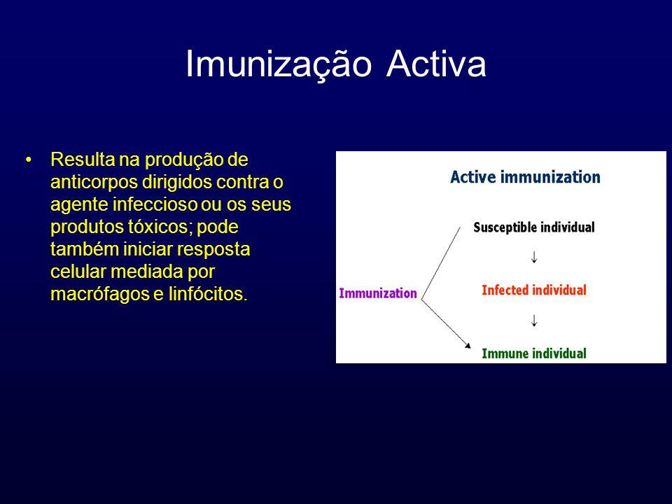 Imunização Activa