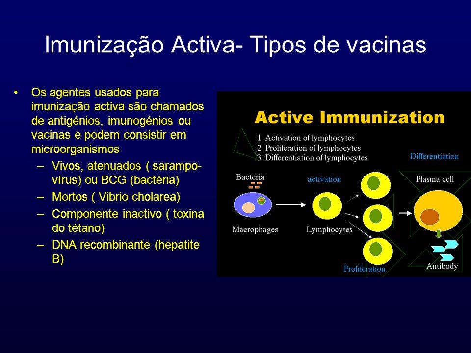 Imunização Activa- Tipos de vacinas