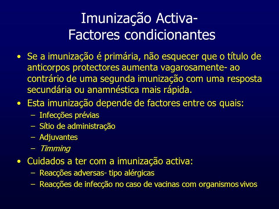 Imunização Activa- Factores condicionantes