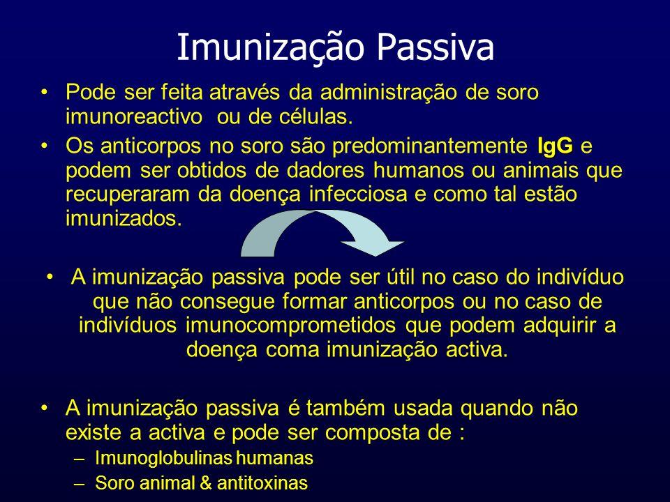 Imunização Passiva Pode ser feita através da administração de soro imunoreactivo ou de células.