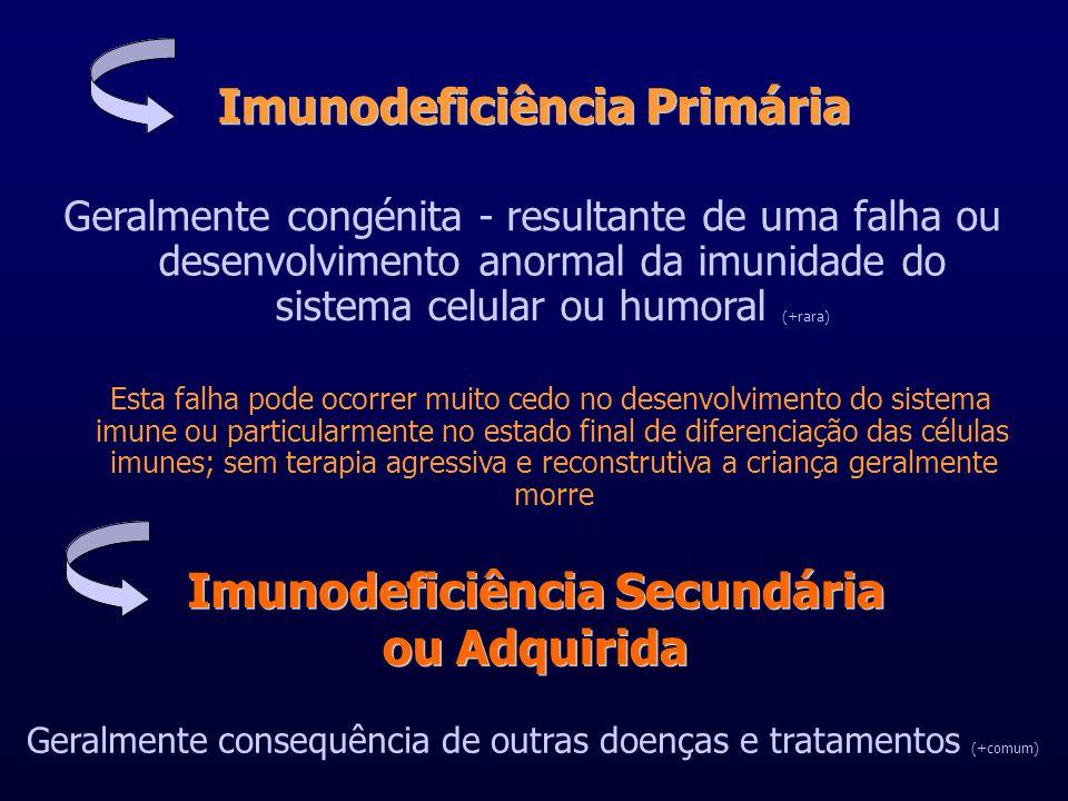 Imunodeficiência Imunodeficiência Primária Primária Imunodeficiência