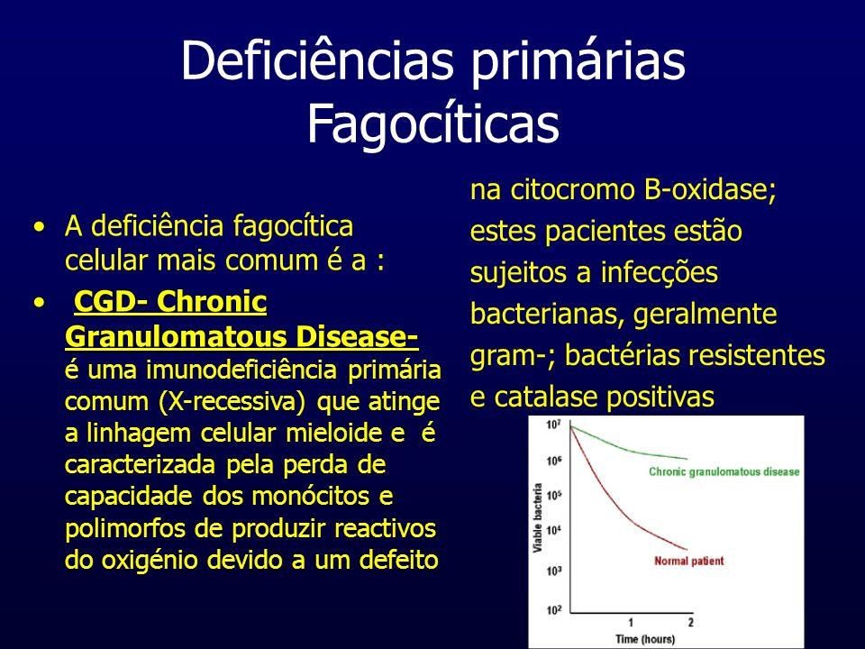 Deficiências primárias Fagocíticas