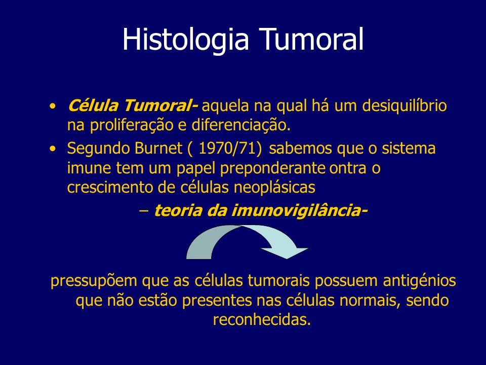 – teoria da imunovigilância-