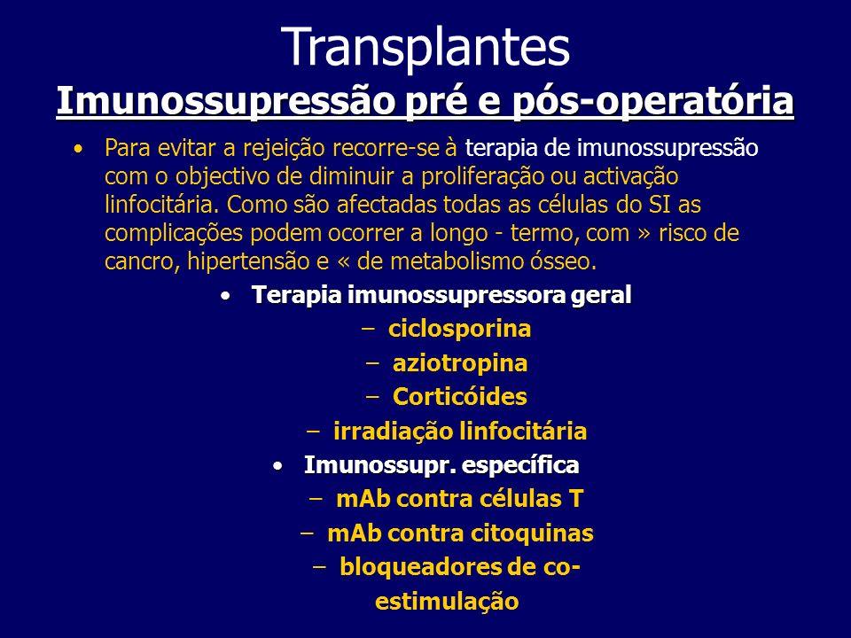 Transplantes Imunossupressão pré e pós-operatória