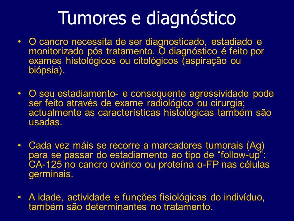 Tumores e diagnóstico