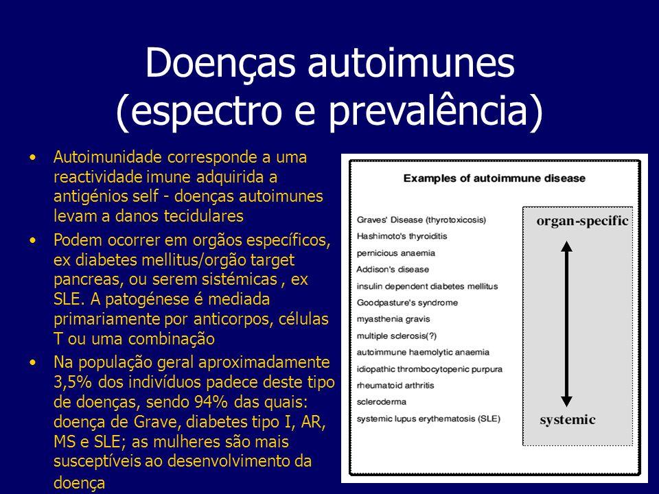 Doenças autoimunes (espectro e prevalência)