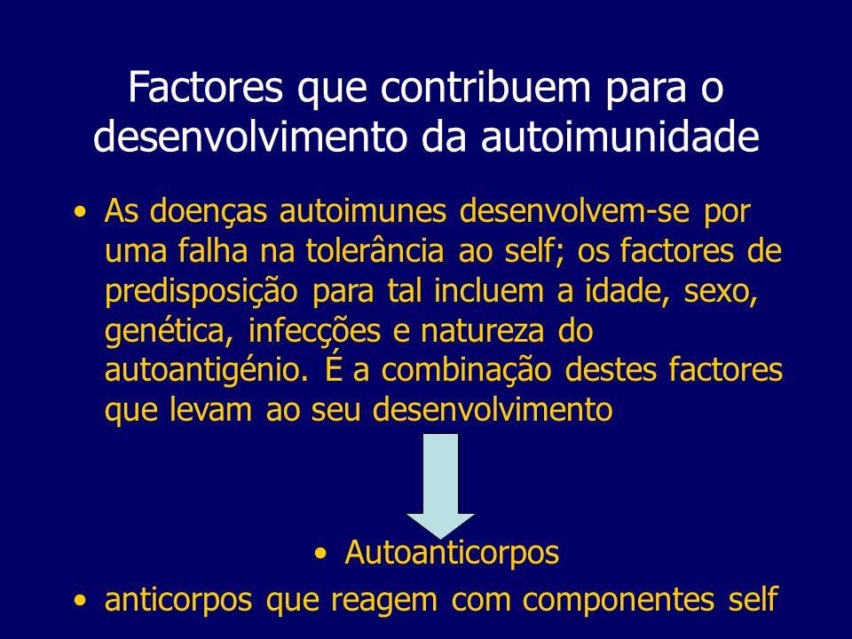 Factores que contribuem para o desenvolvimento da autoimunidade