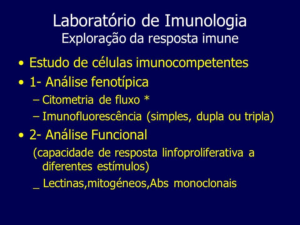 Laboratório de Imunologia Exploração da resposta imune