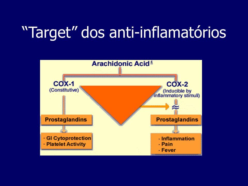Target dos anti-inflamatórios