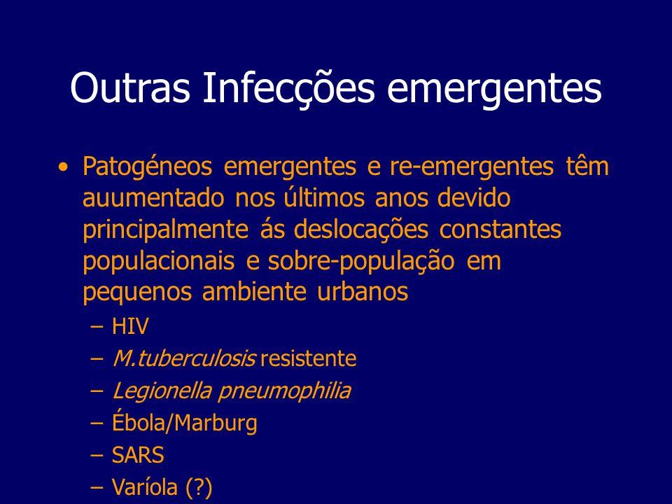 Outras Infecções emergentes