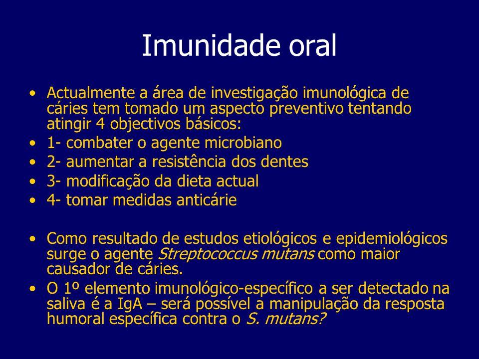 Imunidade oral Actualmente a área de investigação imunológica de cáries tem tomado um aspecto preventivo tentando atingir 4 objectivos básicos: