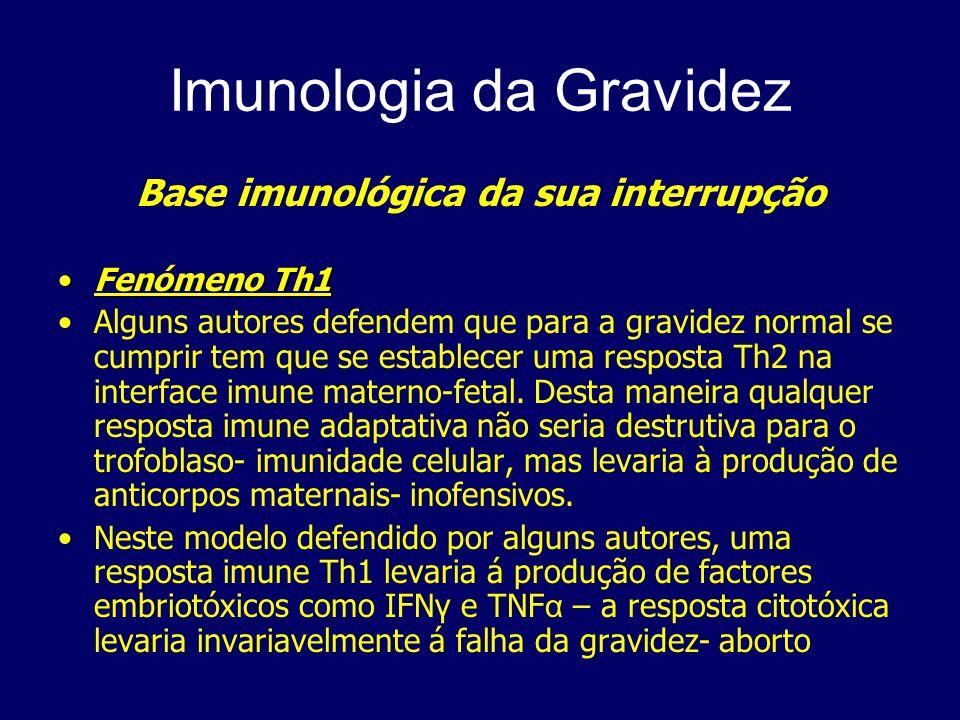 Imunologia da Gravidez