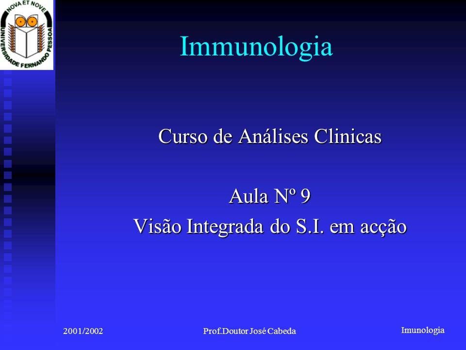 Curso de Análises Clinicas Aula Nº 9 Visão Integrada do S.I. em acção