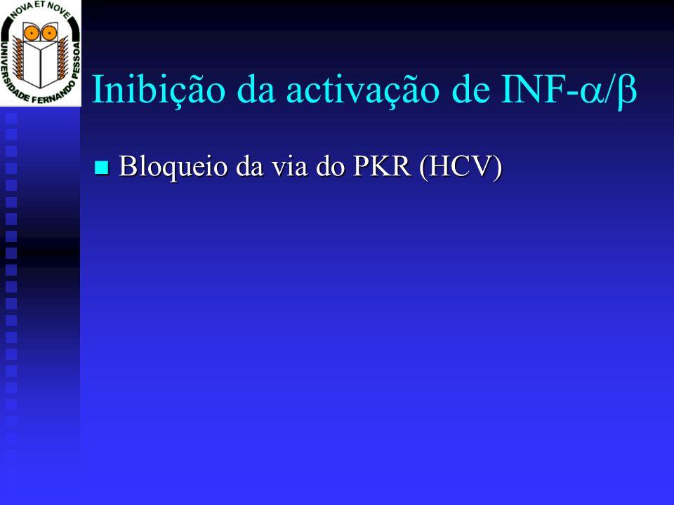 Inibição da activação de INF-a/b