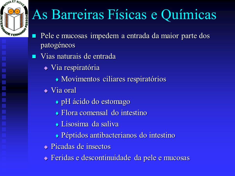 As Barreiras Físicas e Químicas