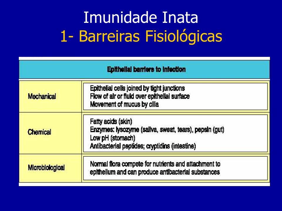Imunidade Inata 1- Barreiras Fisiológicas