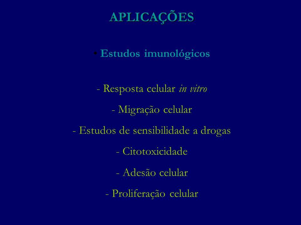 APLICAÇÕES Estudos imunológicos Resposta celular in vitro