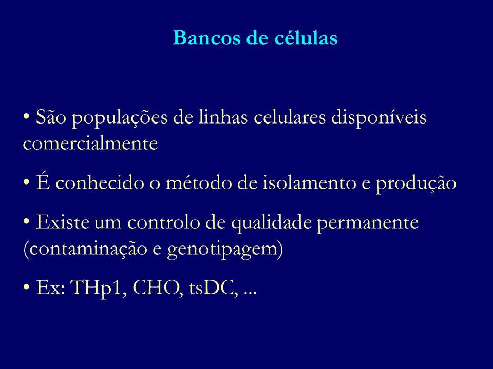 Bancos de célulasSão populações de linhas celulares disponíveis comercialmente. É conhecido o método de isolamento e produção.