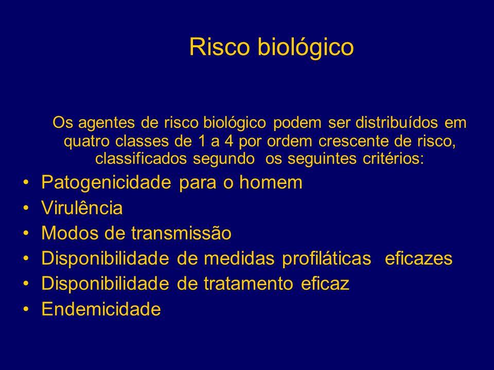 Risco biológico
