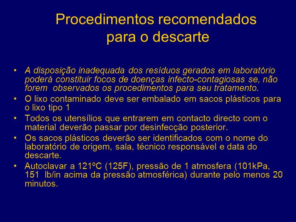Procedimentos recomendados para o descarte