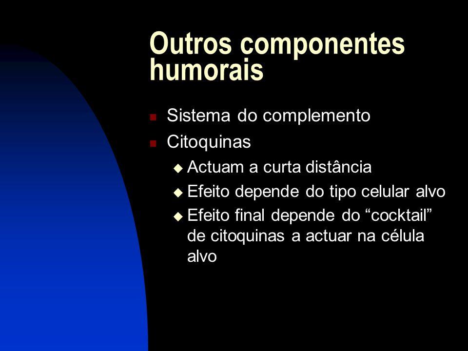 Outros componentes humorais