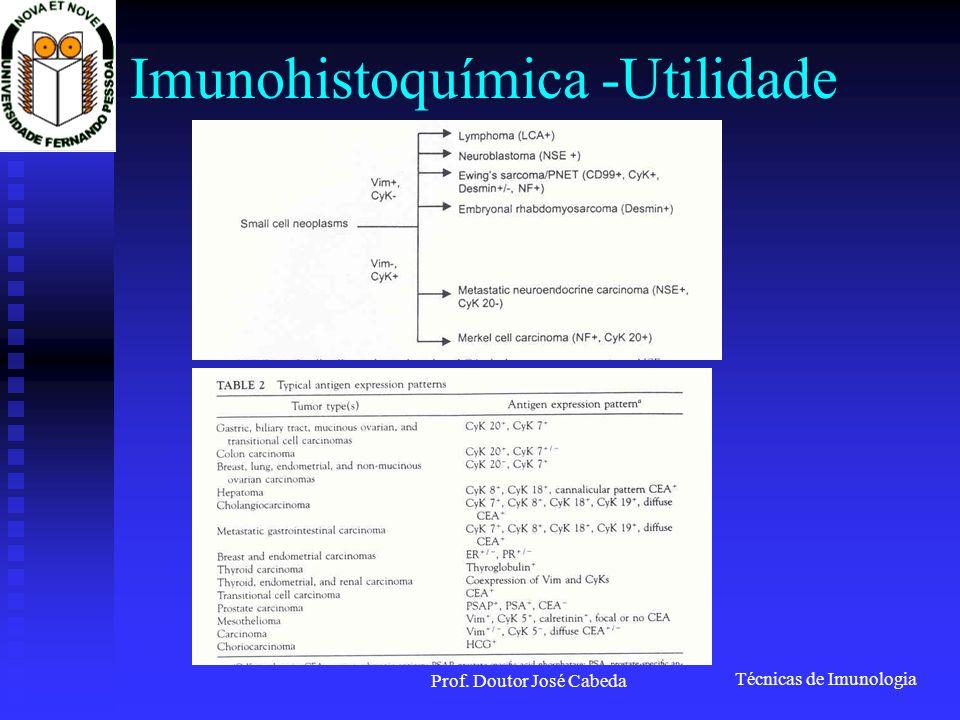 Imunohistoquímica -Utilidade