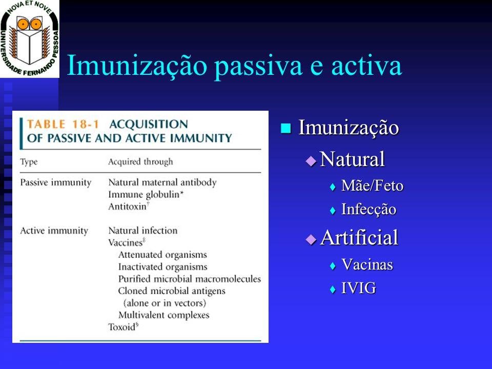 Imunização passiva e activa