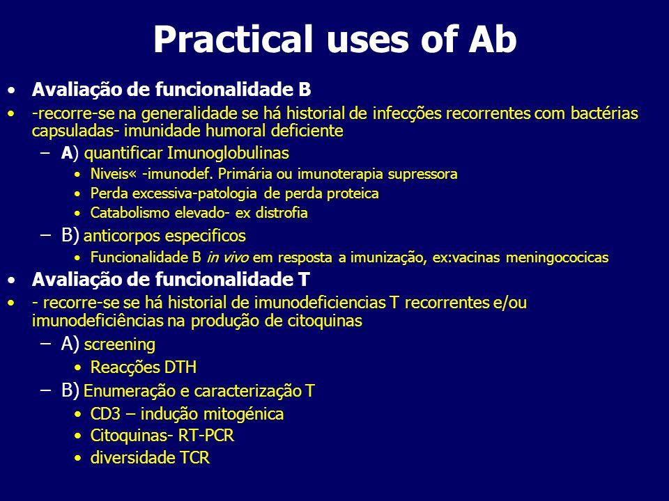Practical uses of Ab Avaliação de funcionalidade B