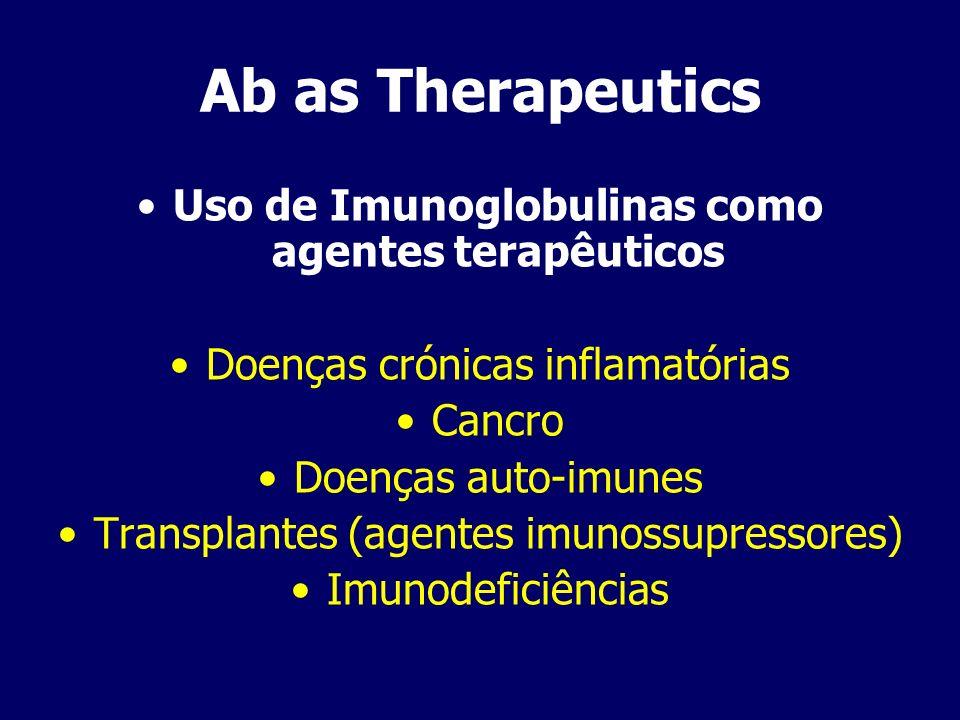 Uso de Imunoglobulinas como agentes terapêuticos