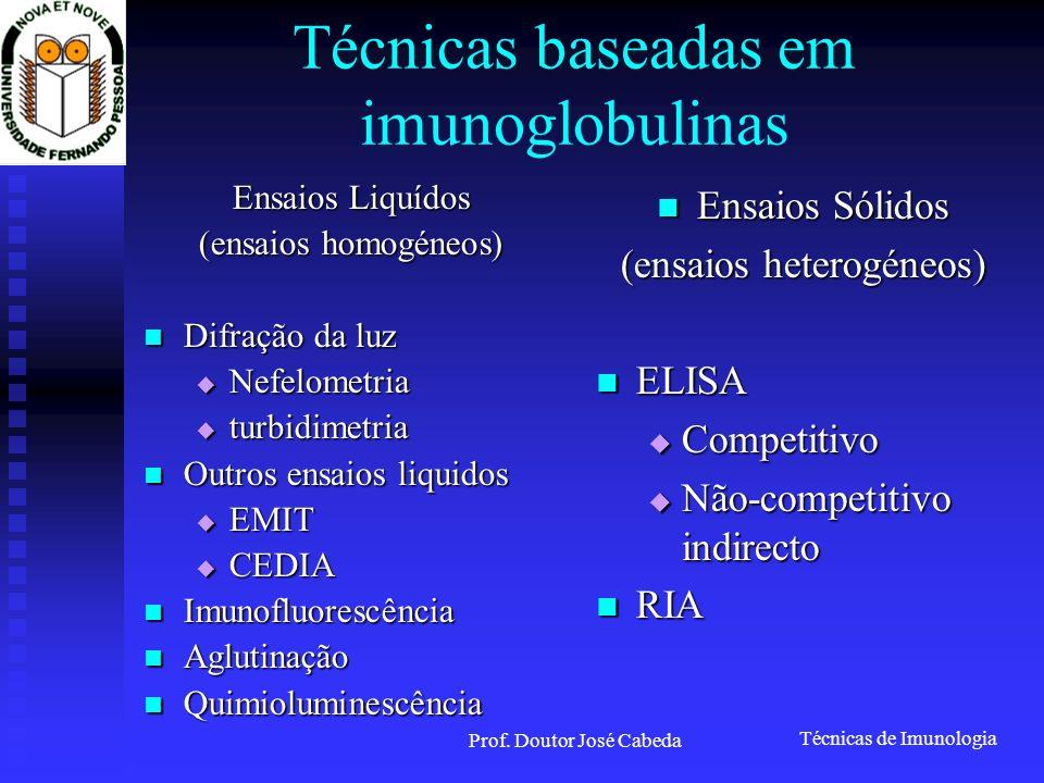 Técnicas baseadas em imunoglobulinas