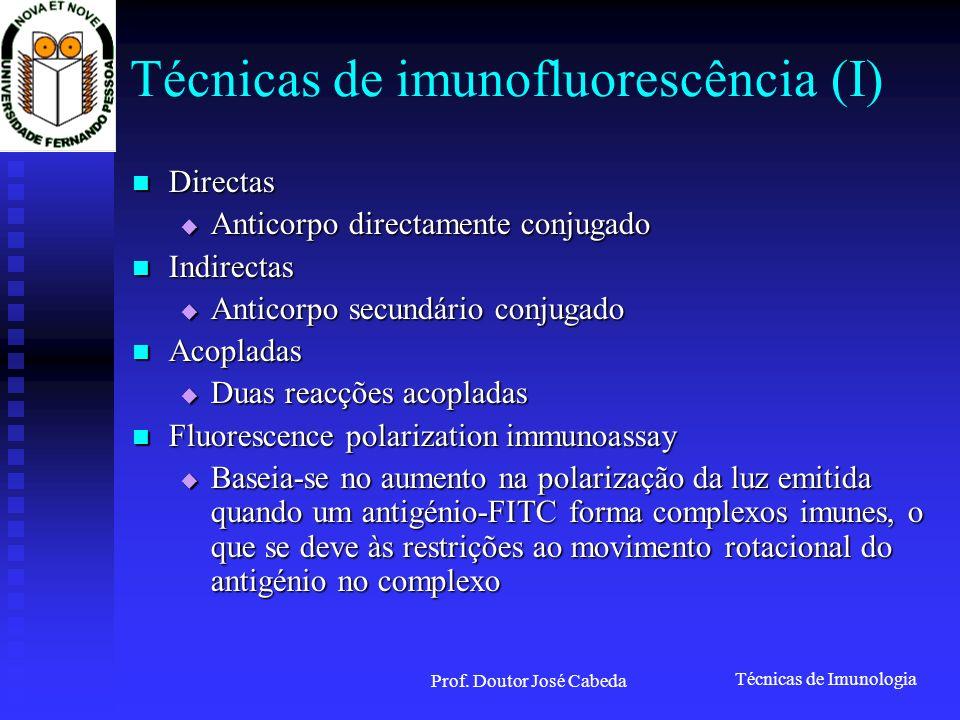 Técnicas de imunofluorescência (I)