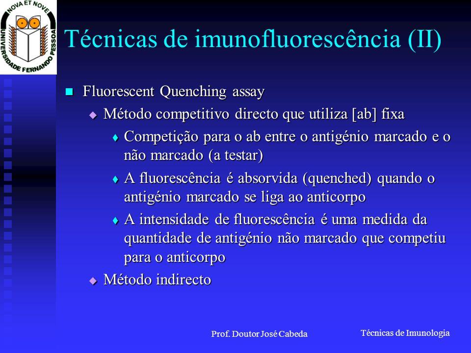 Técnicas de imunofluorescência (II)