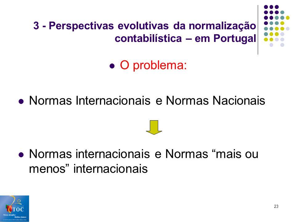 Normas Internacionais e Normas Nacionais
