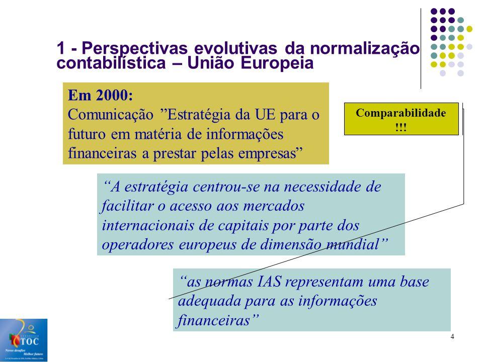 1 - Perspectivas evolutivas da normalização contabilística – União Europeia
